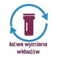 latwa wymianawkladow.png